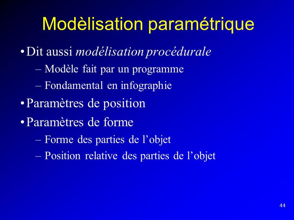 44 Modèlisation paramétrique Dit aussi modélisation procédurale –Modèle fait par un programme –Fondamental en infographie Paramètres de position Param