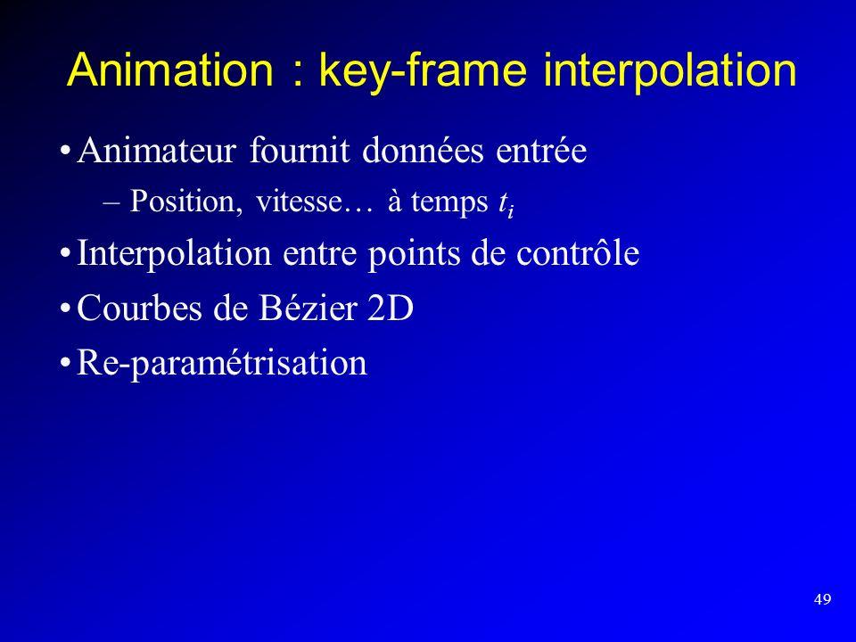 49 Animation : key-frame interpolation Animateur fournit données entrée –Position, vitesse… à temps t i Interpolation entre points de contrôle Courbes