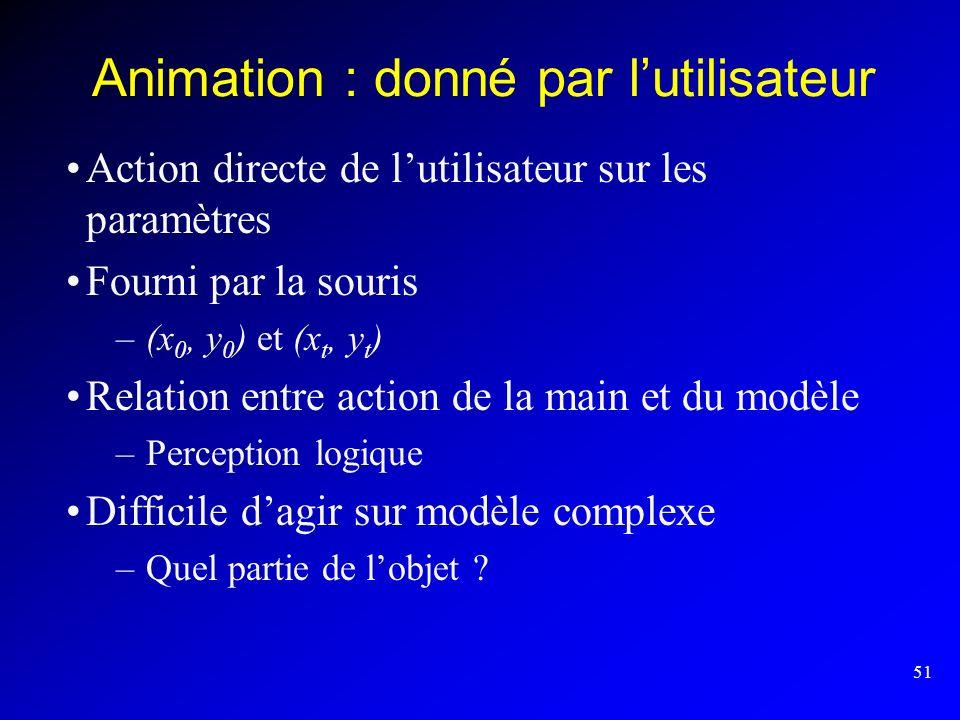 51 Animation : donné par lutilisateur Action directe de lutilisateur sur les paramètres Fourni par la souris –(x 0, y 0 ) et (x t, y t ) Relation entr