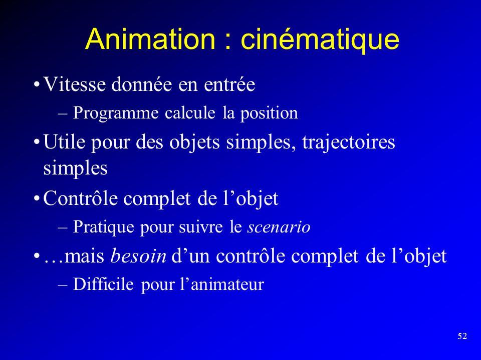 52 Animation : cinématique Vitesse donnée en entrée –Programme calcule la position Utile pour des objets simples, trajectoires simples Contrôle comple