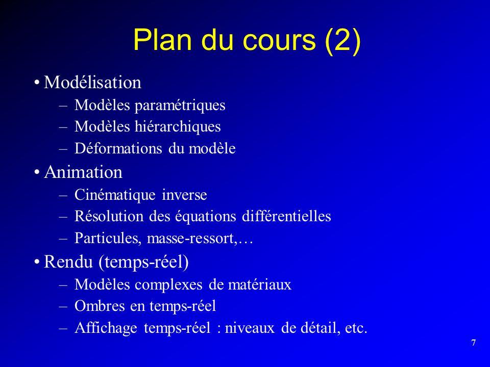 7 Plan du cours (2) Modélisation –Modèles paramétriques –Modèles hiérarchiques –Déformations du modèle Animation –Cinématique inverse –Résolution des