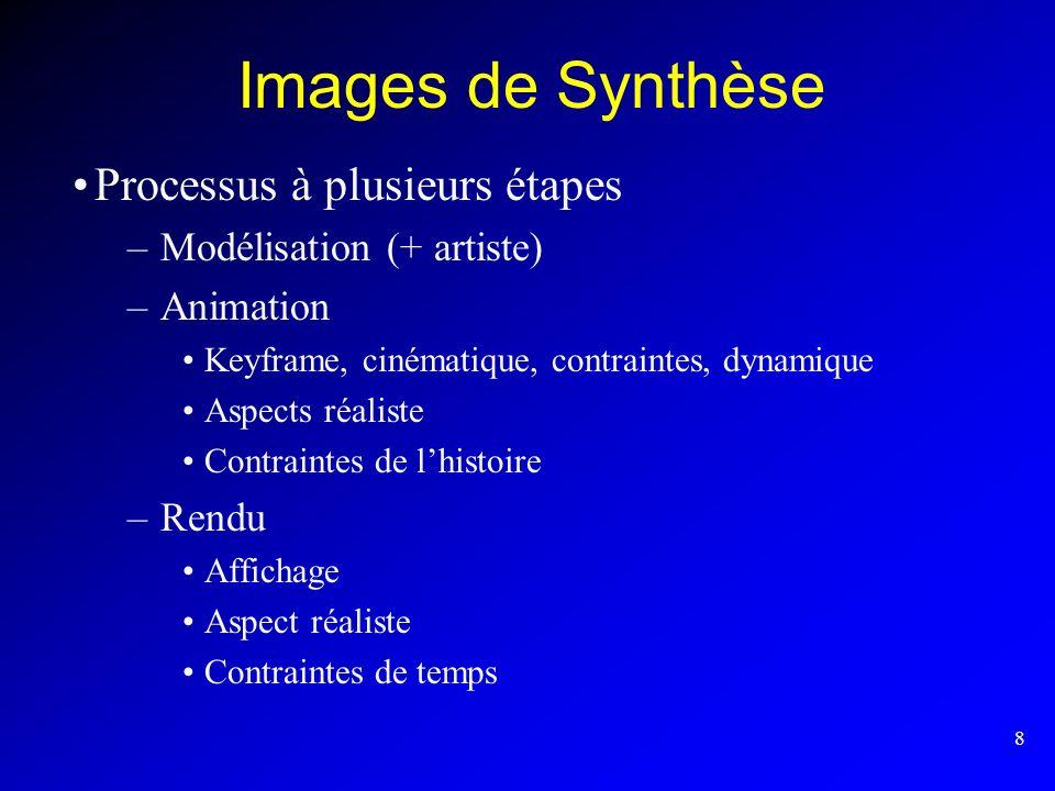 8 Images de Synthèse Processus à plusieurs étapes –Modélisation (+ artiste) –Animation Keyframe, cinématique, contraintes, dynamique Aspects réaliste