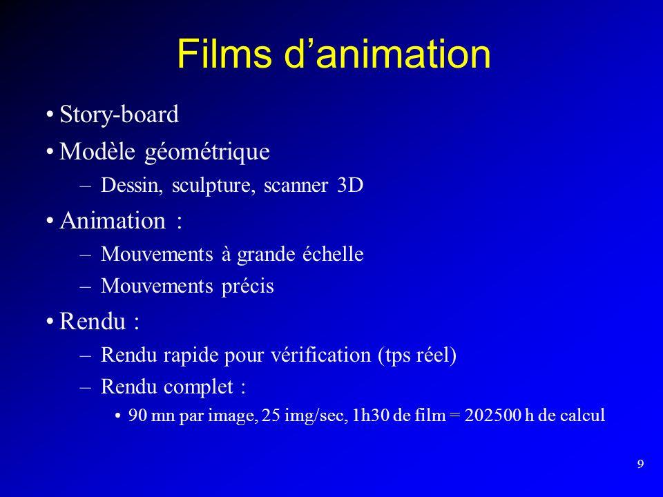 9 Films danimation Story-board Modèle géométrique –Dessin, sculpture, scanner 3D Animation : –Mouvements à grande échelle –Mouvements précis Rendu : –