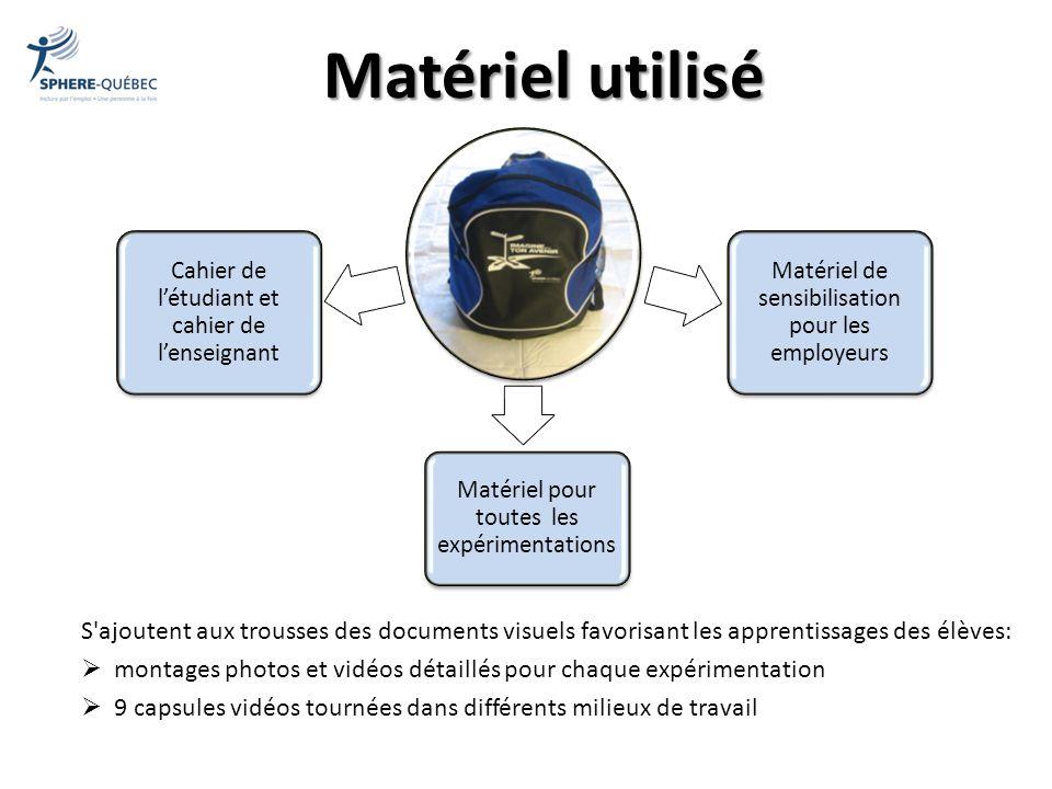 Matériel utilisé Matériel utilisé Cahier de létudiant et cahier de lenseignant Matériel pour toutes les expérimentations Matériel de sensibilisation p