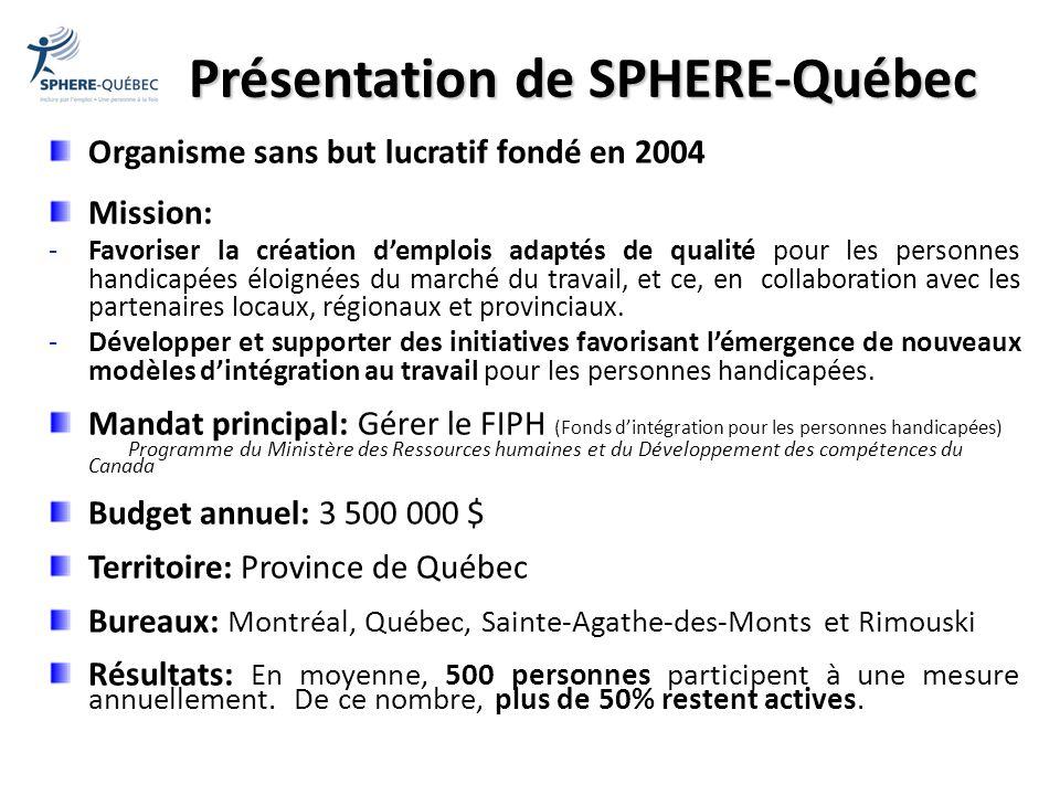 Présentation de SPHERE-Québec Organisme sans but lucratif fondé en 2004 Mission: -Favoriser la création demplois adaptés de qualité pour les personnes