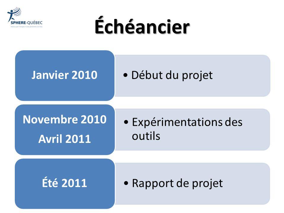 Les pistes de développement Bonifier les outils actuels en fonction des commentaires reçus lors des rencontre bilans.
