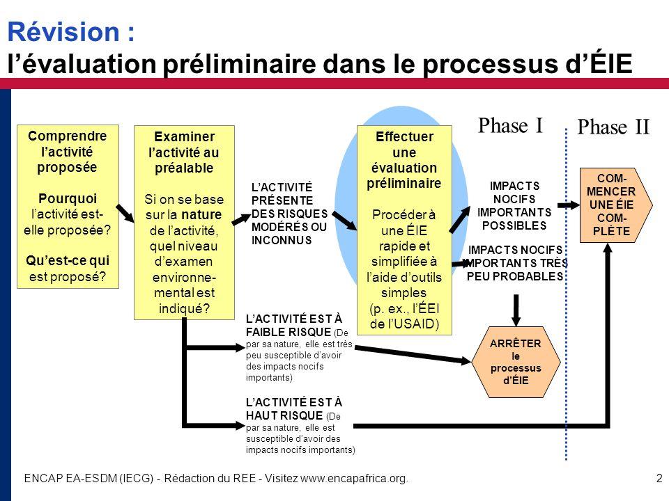 ENCAP EA-ESDM (IECG) - Rédaction du REE - Visitez www.encapafrica.org.3 Révision : Objectif dune évaluation préliminaire Procurer des documents et analyses qui : Permettent au concepteur de déterminer si les impacts nocifs sont susceptibles dêtre importants ou non Permettent à lexaminateur dêtre daccord ou non avec les conclusions du concepteur Indiquent latténuation et la surveillance pour les impacts nocifs Lobjectif dune évaluation préliminaire est de...