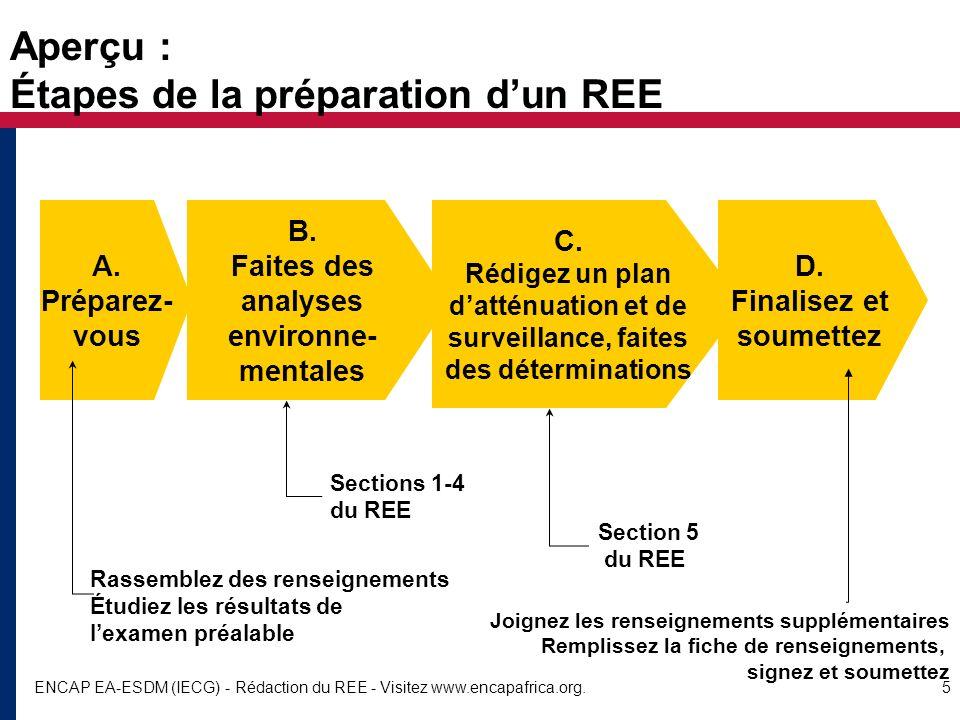 ENCAP EA-ESDM (IECG) - Rédaction du REE - Visitez www.encapafrica.org.6 Étape A : PRÉPAREZ-VOUS!