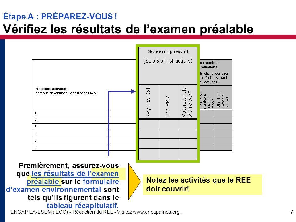 ENCAP EA-ESDM (IECG) - Rédaction du REE - Visitez www.encapafrica.org.7 Étape A : PRÉPAREZ-VOUS ! Vérifiez les résultats de lexamen préalable Première