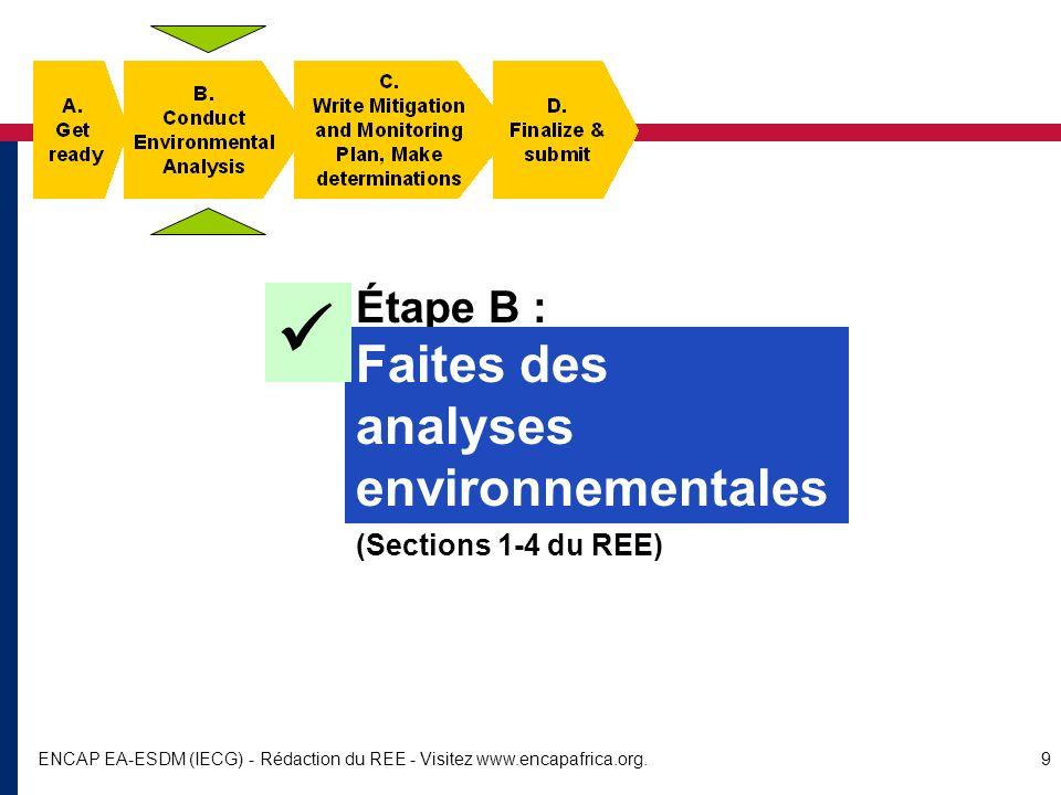 ENCAP EA-ESDM (IECG) - Rédaction du REE - Visitez www.encapafrica.org.20 Inscrivez les déterminations recommandées dans le tableau récapitulatif Étape C : Rédigez un plan datténuation et de surveillance, faites des déterminations Finissez votre tableau récapitulatif