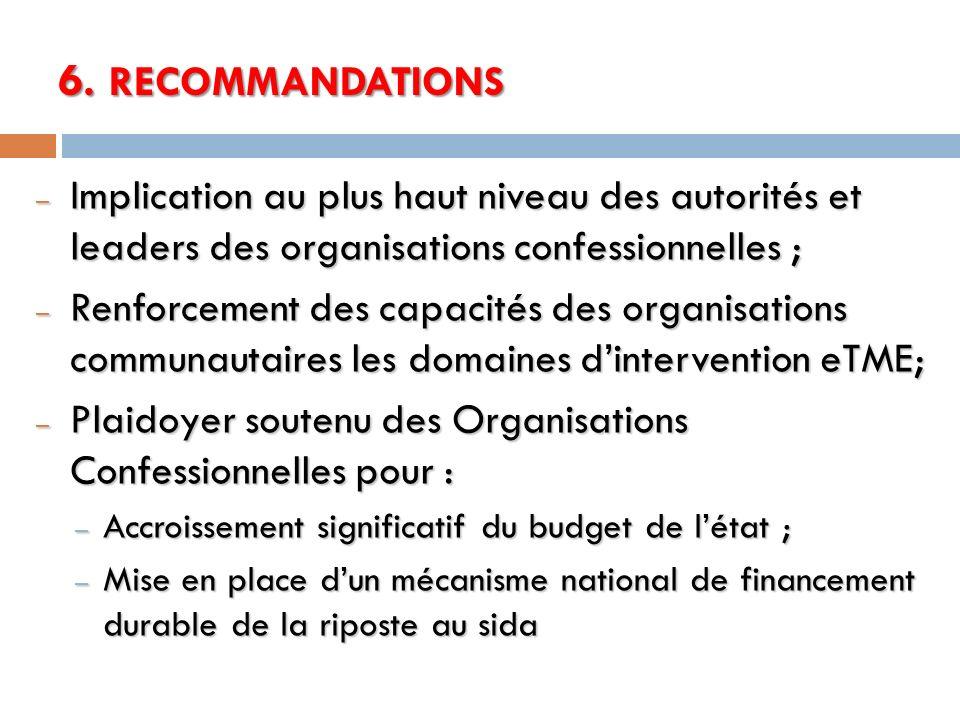 6. RECOMMANDATIONS – Implication au plus haut niveau des autorités et leaders des organisations confessionnelles ; – Renforcement des capacités des or