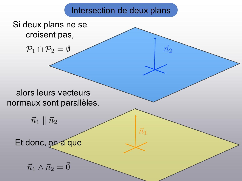 Si deux plans ne se croisent pas, alors leurs vecteurs normaux sont parallèles. Et donc, on a que