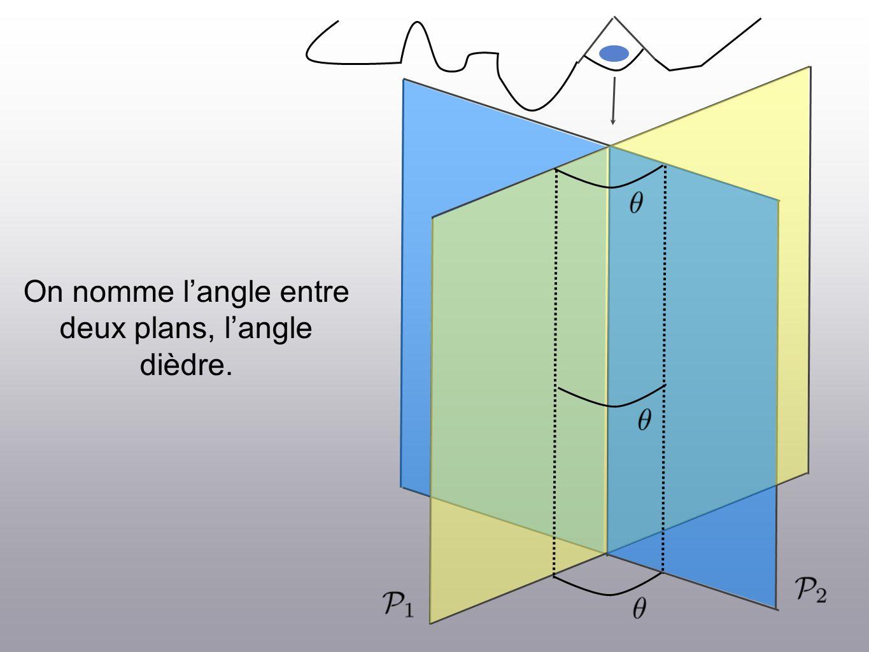 On nomme langle entre deux plans, langle dièdre.