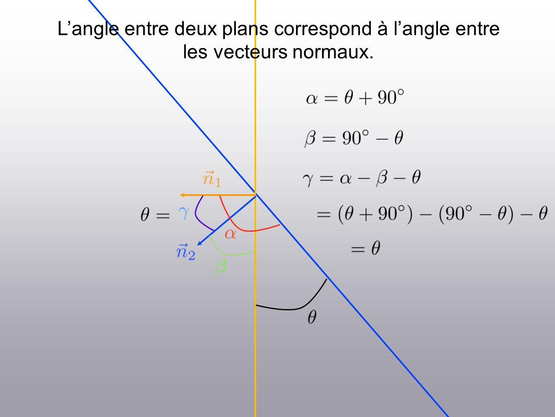 Langle entre deux plans correspond à langle entre les vecteurs normaux.