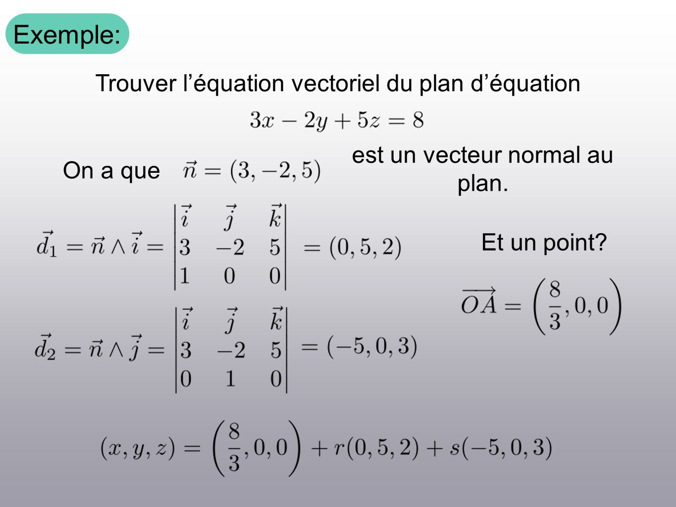 Exemple: Trouver léquation vectoriel du plan déquation On a que est un vecteur normal au plan. Et un point?