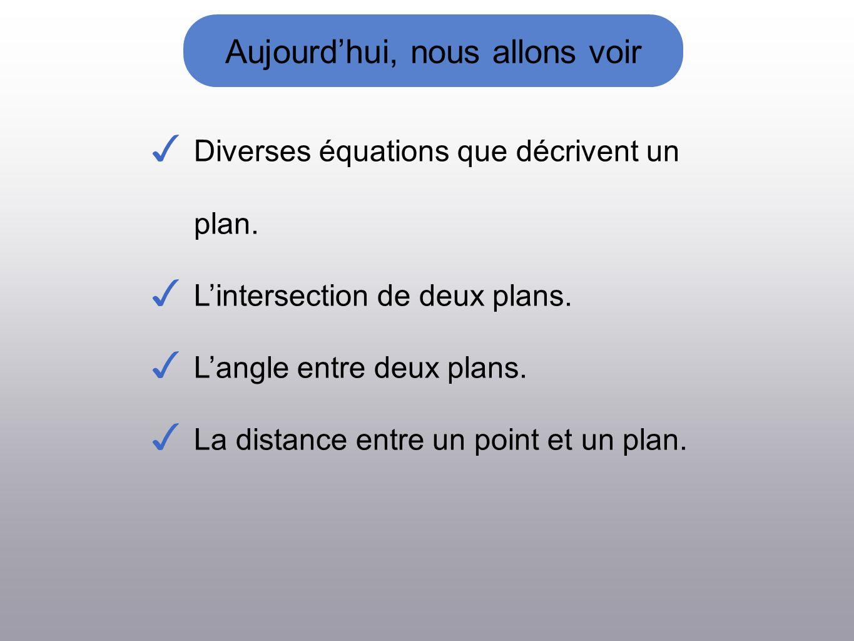 Aujourdhui, nous allons voir Diverses équations que décrivent un plan.