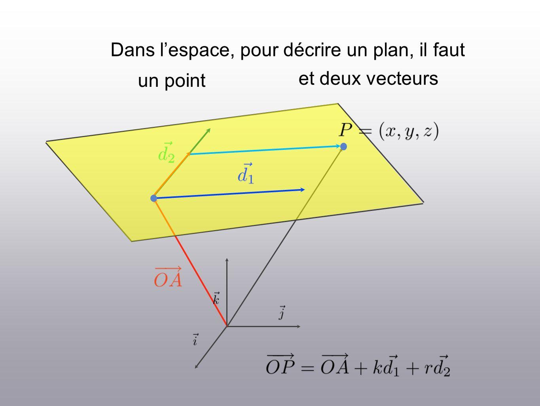 Dans lespace, pour décrire un plan, il faut un point et deux vecteurs