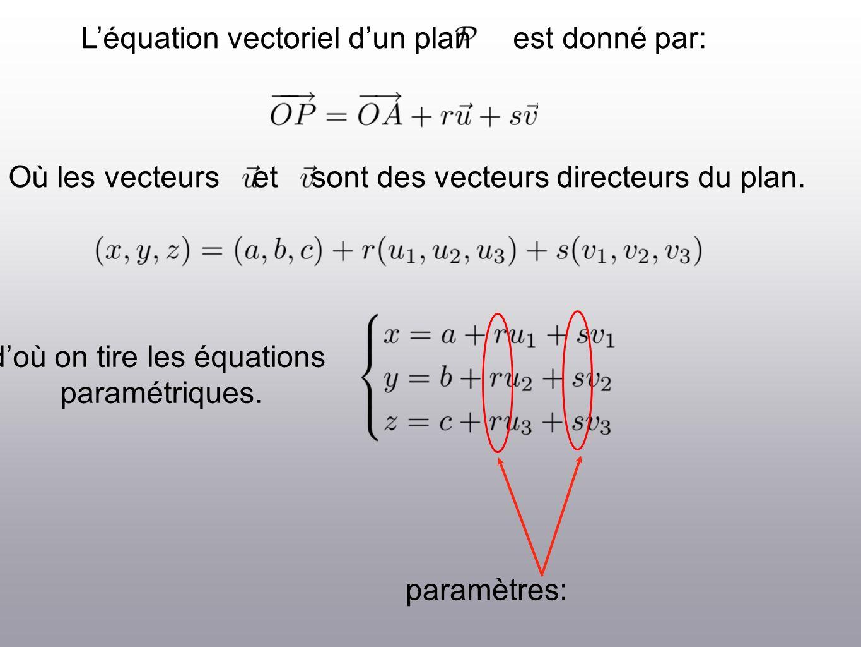 Léquation vectoriel dun plan est donné par: doù on tire les équations paramétriques.