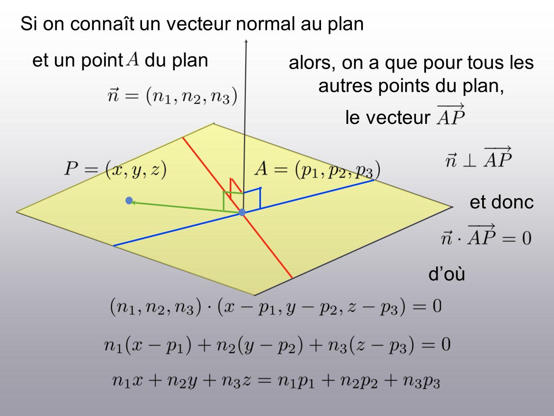 Si on connaît un vecteur normal au plan et un point du plan alors, on a que pour tous les autres points du plan, et donc doù le vecteur