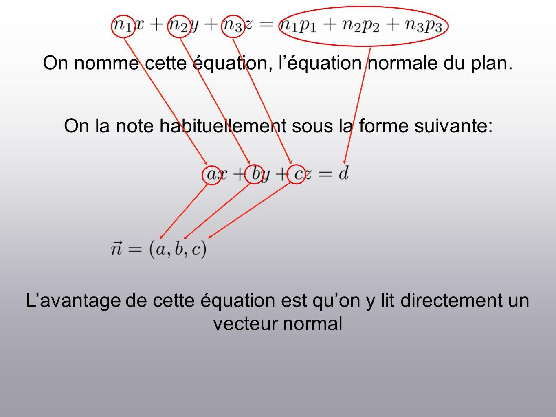 On nomme cette équation, léquation normale du plan.