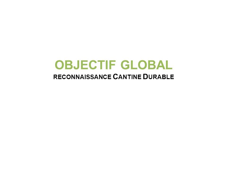 OBJECTIF GLOBAL RECONNAISSANCE C ANTINE D URABLE