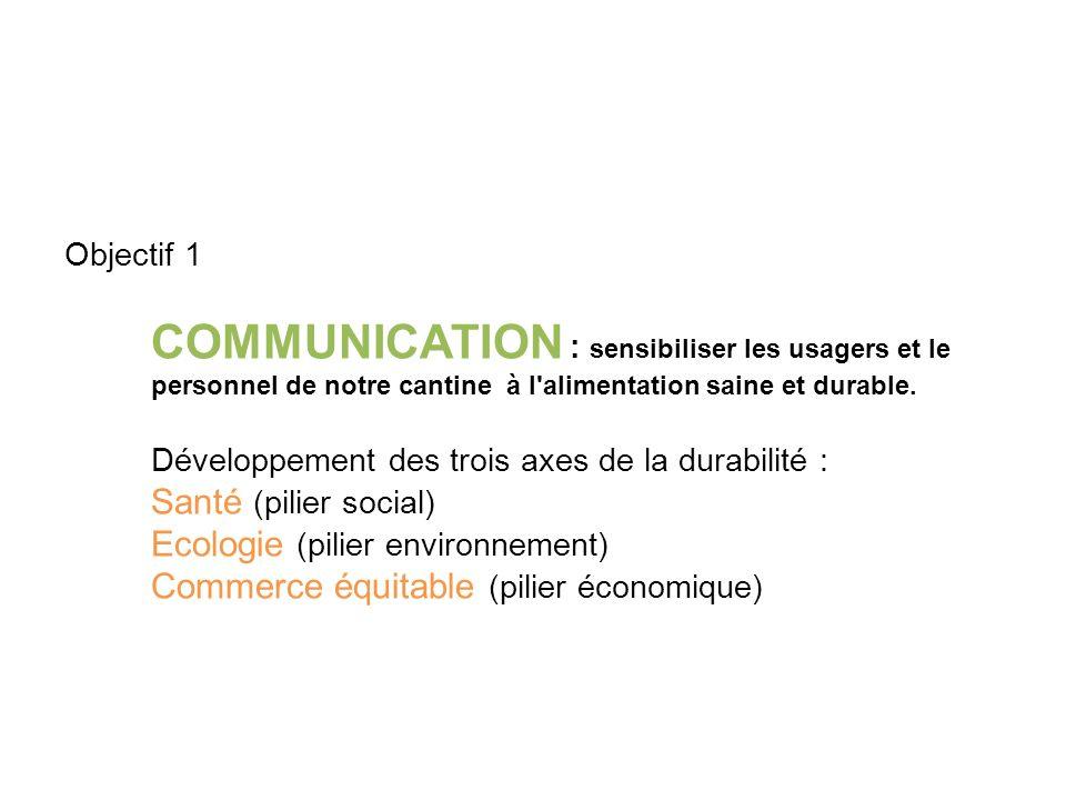 Objectif 1 COMMUNICATION : sensibiliser les usagers et le personnel de notre cantine à l alimentation saine et durable.