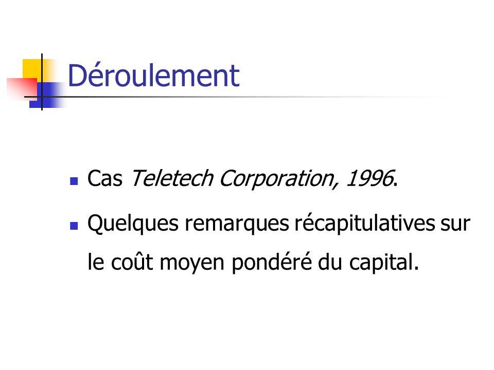 Déroulement Cas Teletech Corporation, 1996.