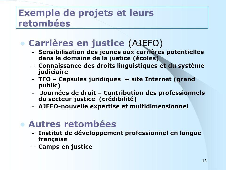 Exemple de projets et leurs retombées Carrières en justice (AJEFO) – Sensibilisation des jeunes aux carrières potentielles dans le domaine de la justi