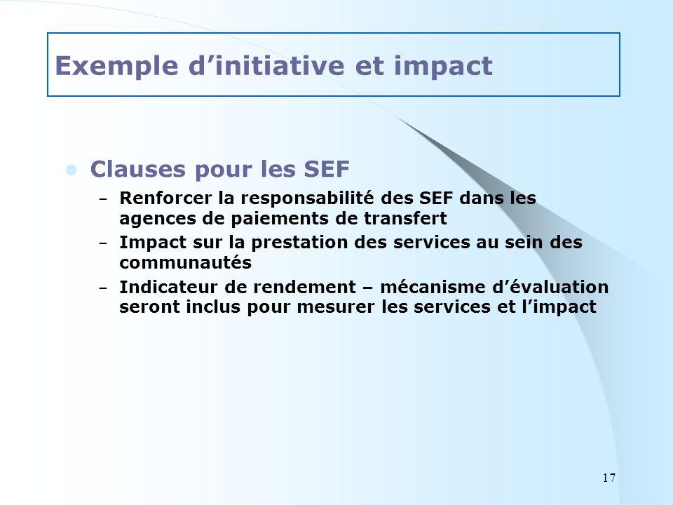 Clauses pour les SEF – Renforcer la responsabilité des SEF dans les agences de paiements de transfert – Impact sur la prestation des services au sein des communautés – Indicateur de rendement – mécanisme dévaluation seront inclus pour mesurer les services et limpact Exemple dinitiative et impact 17