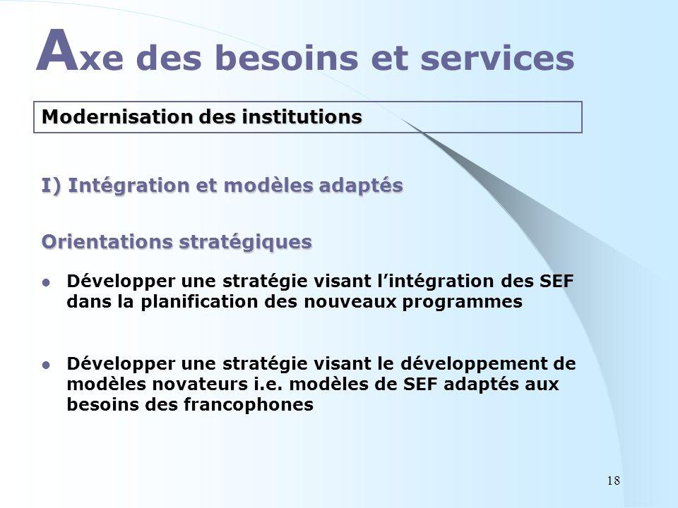 Orientations stratégiques Développer une stratégie visant lintégration des SEF dans la planification des nouveaux programmes Développer une stratégie visant le développement de modèles novateurs i.e.