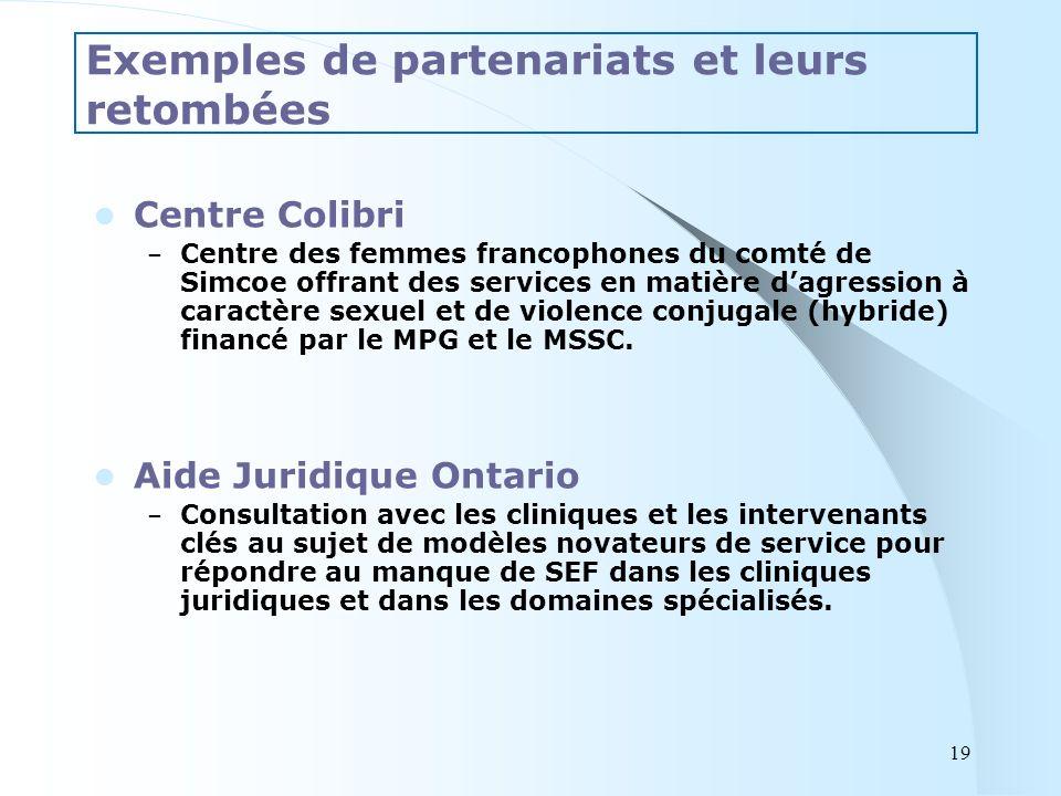 Centre Colibri – Centre des femmes francophones du comté de Simcoe offrant des services en matière dagression à caractère sexuel et de violence conjugale (hybride) financé par le MPG et le MSSC.