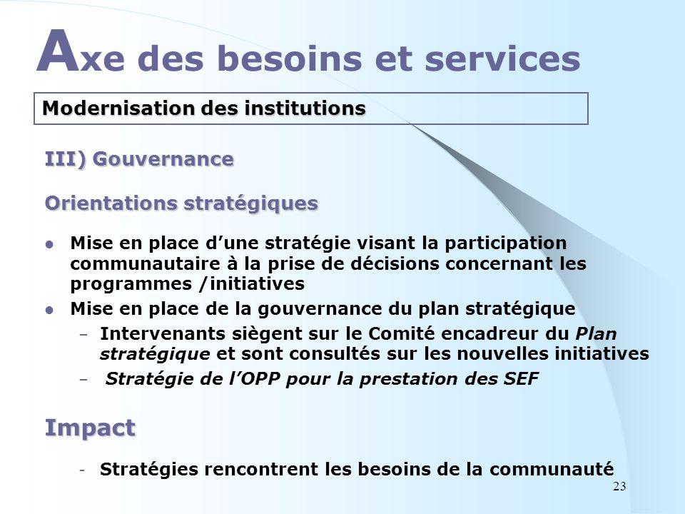 Orientations stratégiques Mise en place dune stratégie visant la participation communautaire à la prise de décisions concernant les programmes /initia