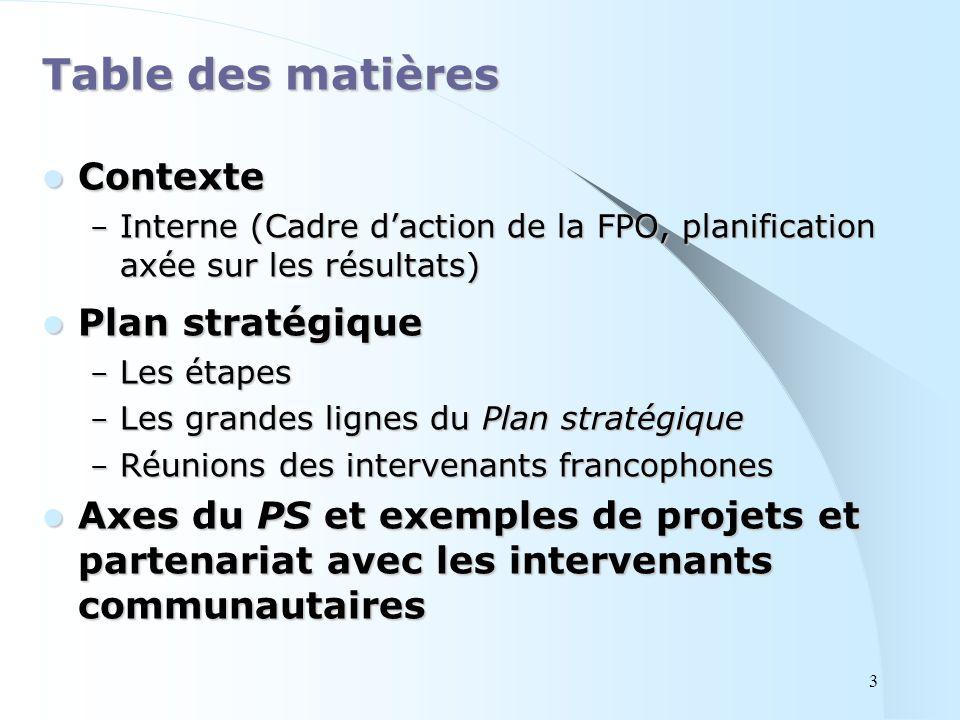 3 Table des matières Contexte Contexte – Interne (Cadre daction de la FPO, planification axée sur les résultats) Plan stratégique Plan stratégique – Les étapes – Les grandes lignes du Plan stratégique – Réunions des intervenants francophones Axes du PS et exemples de projets et partenariat avec les intervenants communautaires Axes du PS et exemples de projets et partenariat avec les intervenants communautaires