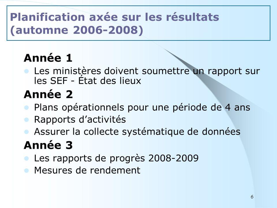 6 Planification axée sur les résultats (automne 2006-2008) Année 1 Les ministères doivent soumettre un rapport sur les SEF - État des lieux Année 2 Pl