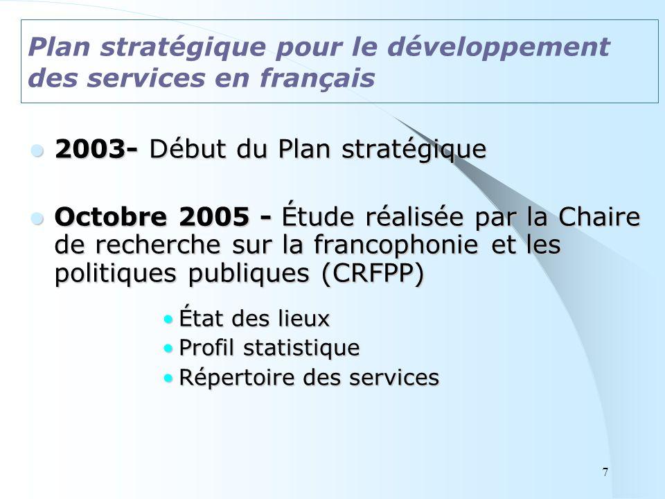 7 Plan stratégique pour le développement des services en français 2003- Début du Plan stratégique 2003- Début du Plan stratégique Octobre 2005 - Étude