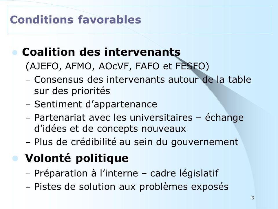 Coalition des intervenants (AJEFO, AFMO, AOcVF, FAFO et FESFO) – Consensus des intervenants autour de la table sur des priorités – Sentiment dapparten
