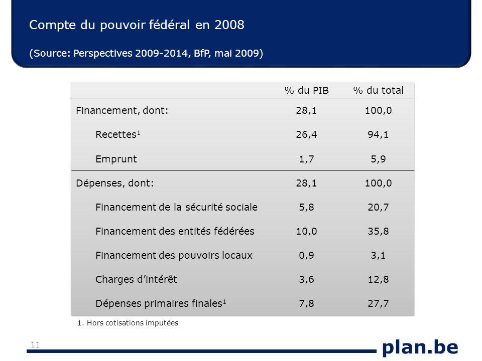 plan.be Compte du pouvoir fédéral en 2008 (Source: Perspectives 2009-2014, BfP, mai 2009) 11 1. Hors cotisations imputées