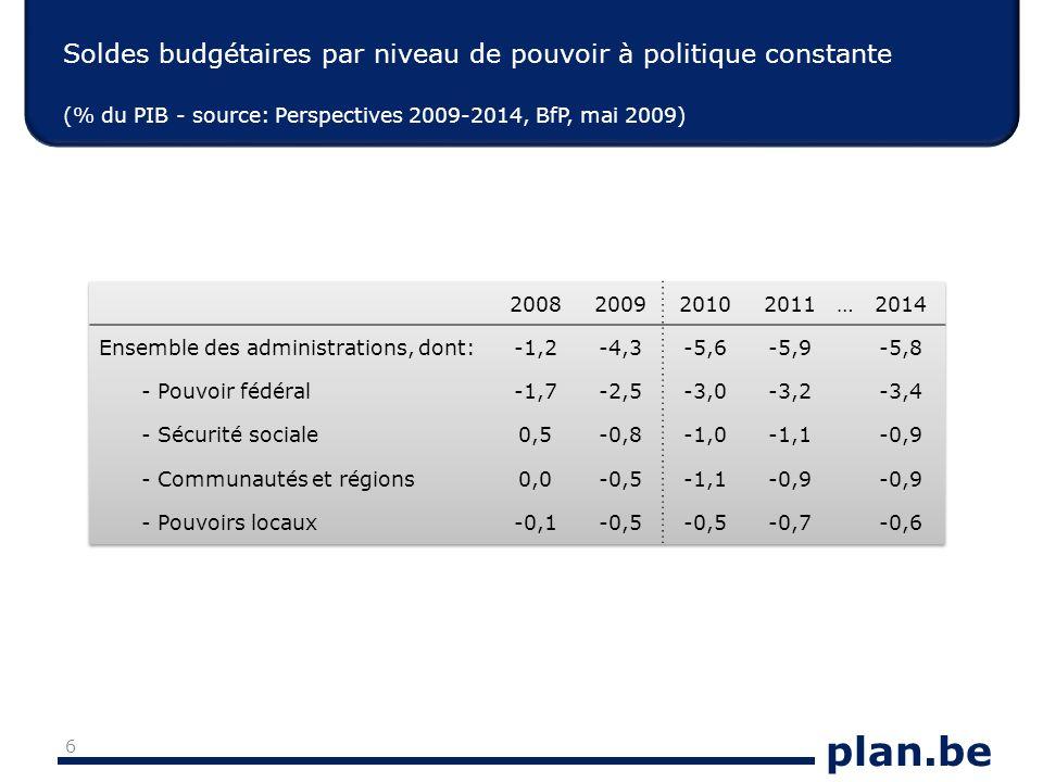 plan.be Soldes budgétaires par niveau de pouvoir à politique constante (% du PIB - source: Perspectives 2009-2014, BfP, mai 2009) 6