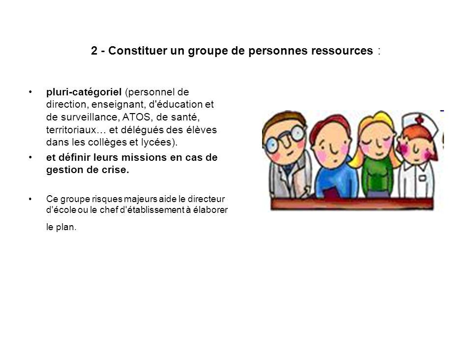 2 - Constituer un groupe de personnes ressources : pluri-catégoriel (personnel de direction, enseignant, d'éducation et de surveillance, ATOS, de sant