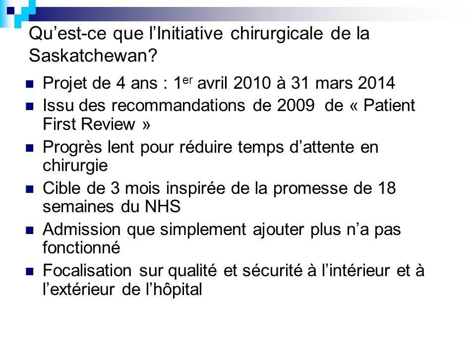 Quest-ce que lInitiative chirurgicale de la Saskatchewan? Projet de 4 ans : 1 er avril 2010 à 31 mars 2014 Issu des recommandations de 2009 de « Patie