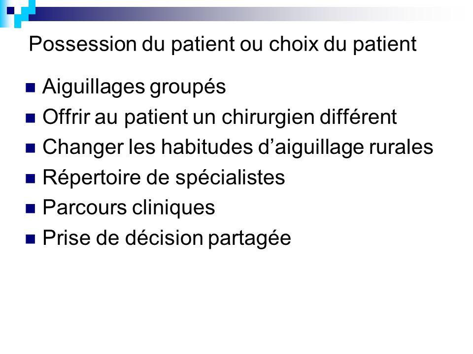Possession du patient ou choix du patient Aiguillages groupés Offrir au patient un chirurgien différent Changer les habitudes daiguillage rurales Répe