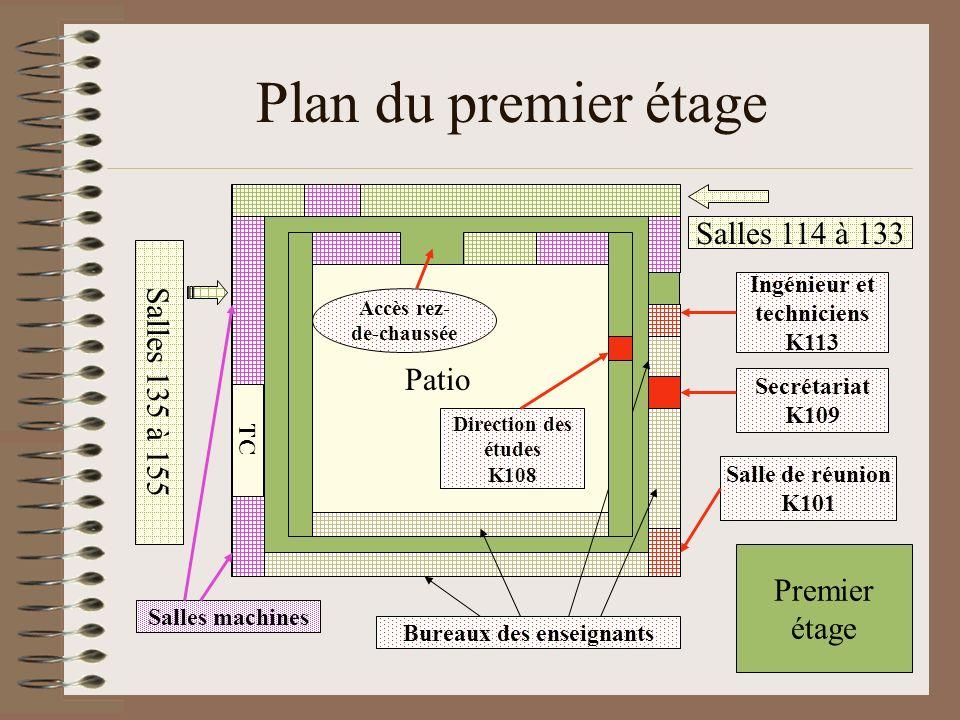 Enseignements du semestre 1 UE 11 : Informatique 1 Module 111 Initiation à lalgorithmique et à la programmation OC Module 112 Architectures et fonctionnement des ordinateurs JCB Module 113 Bases de données : principes et conception ZB UE 12 : Compétences complémentaires 1 Module 121 Mathématiques discrètes et graphes 0C Module 122 Environnement économique et éco.