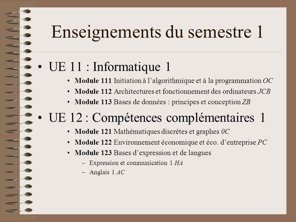 Enseignements du semestre 2 UE 21 : Informatique 2 Module 211 Algorithmes et structures de données - JB Module 212 Systèmes dexploitation des ordinateurs - JCB Module 313 ACSI, modélisation systémique des systèmes dinformation – AJ YR UE 22 : Compétences complémentaires 2 Module 221 Mathématiques : algèbre linéaire, géométrie et analyse Module 222 Gestion de lentreprise - AE Module 223 Bases dexpression et de langues 2 –Expression et communication 2 - HA –Anglais 2 - AC