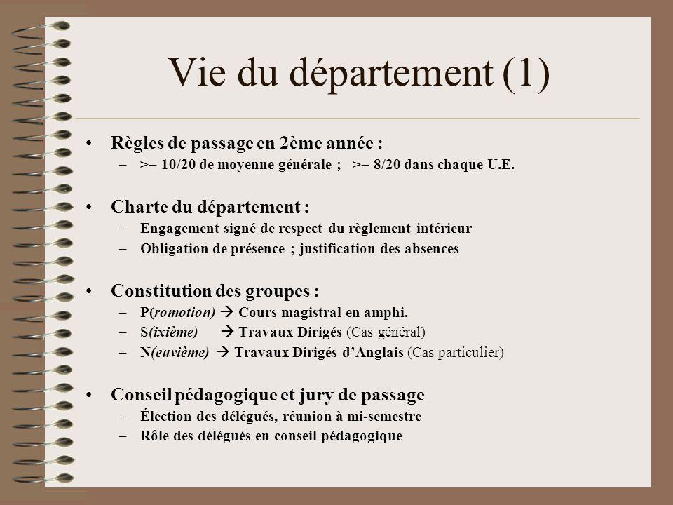 Vie du département (2) Communication étudiant enseignants, secrétariat, techniciens –Panneaux daffichage (niveau secrétariat) –Courrier électronique –Convocations, prises de rendez-vous.