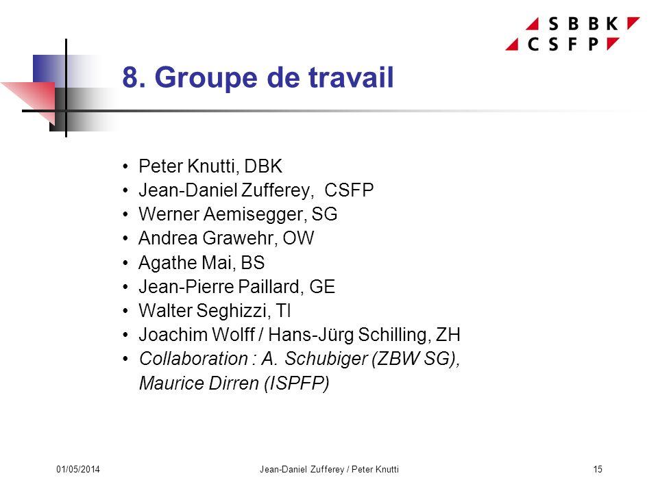 01/05/2014Jean-Daniel Zufferey / Peter Knutti15 8.