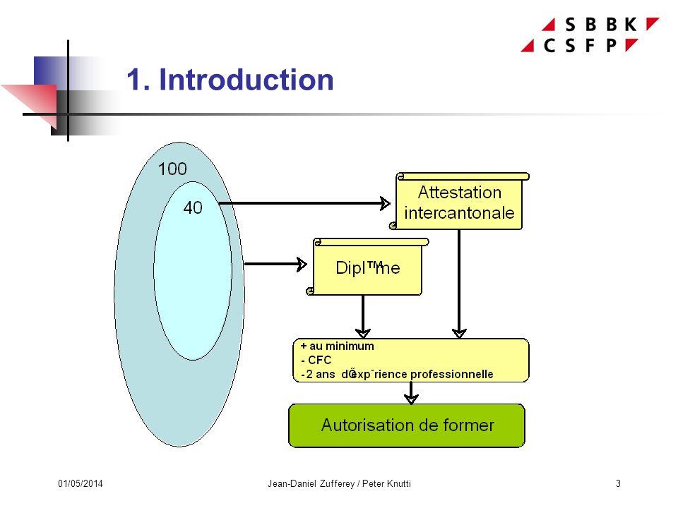 01/05/2014Jean-Daniel Zufferey / Peter Knutti14 7. Guide pour les responsables de cours Internet