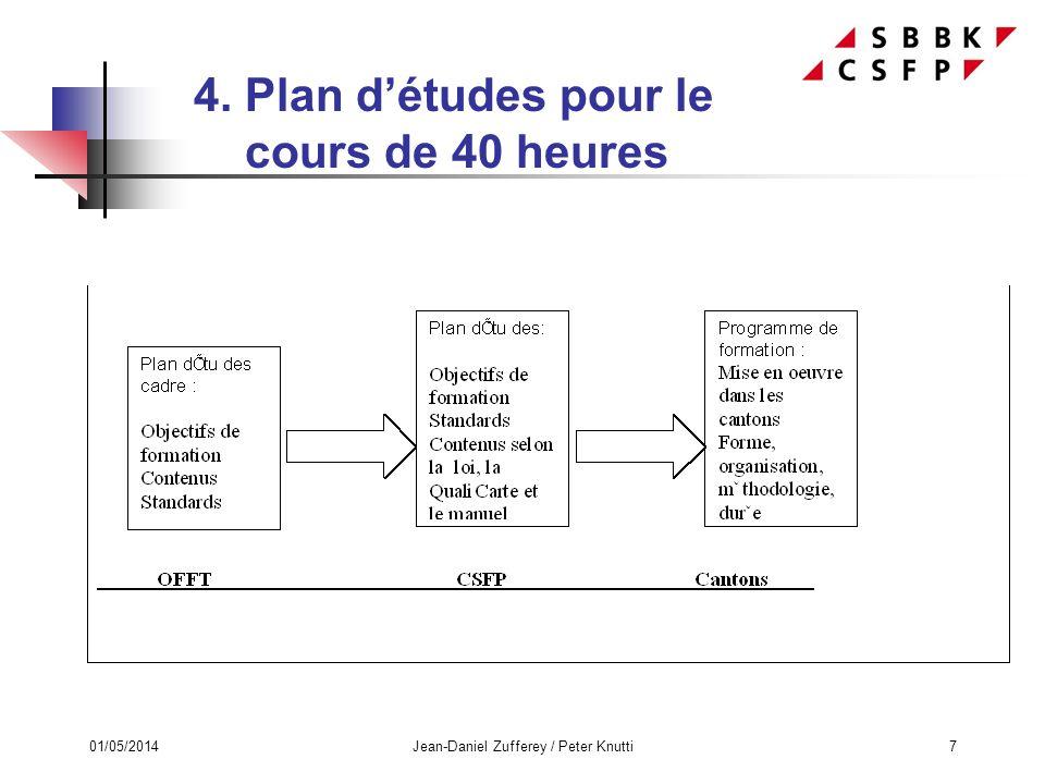 01/05/2014Jean-Daniel Zufferey / Peter Knutti7 4. Plan détudes pour le cours de 40 heures