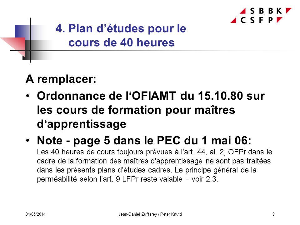 01/05/2014Jean-Daniel Zufferey / Peter Knutti10 5. Procédures de qualification