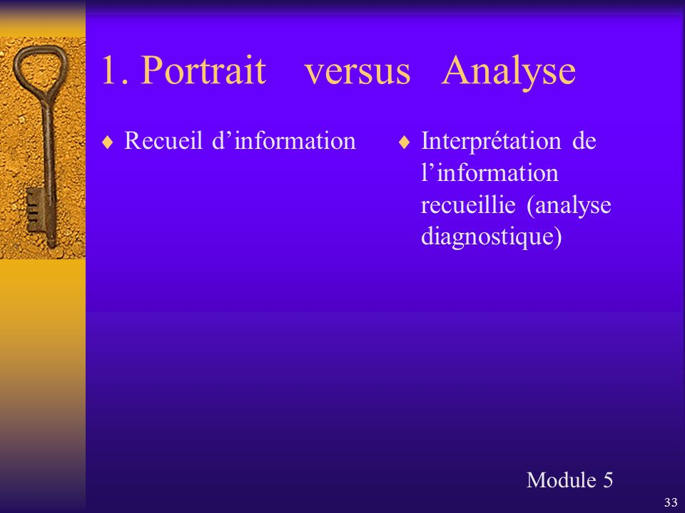 33 1. Portrait versusAnalyse Recueil dinformation Interprétation de linformation recueillie (analyse diagnostique) Module 5