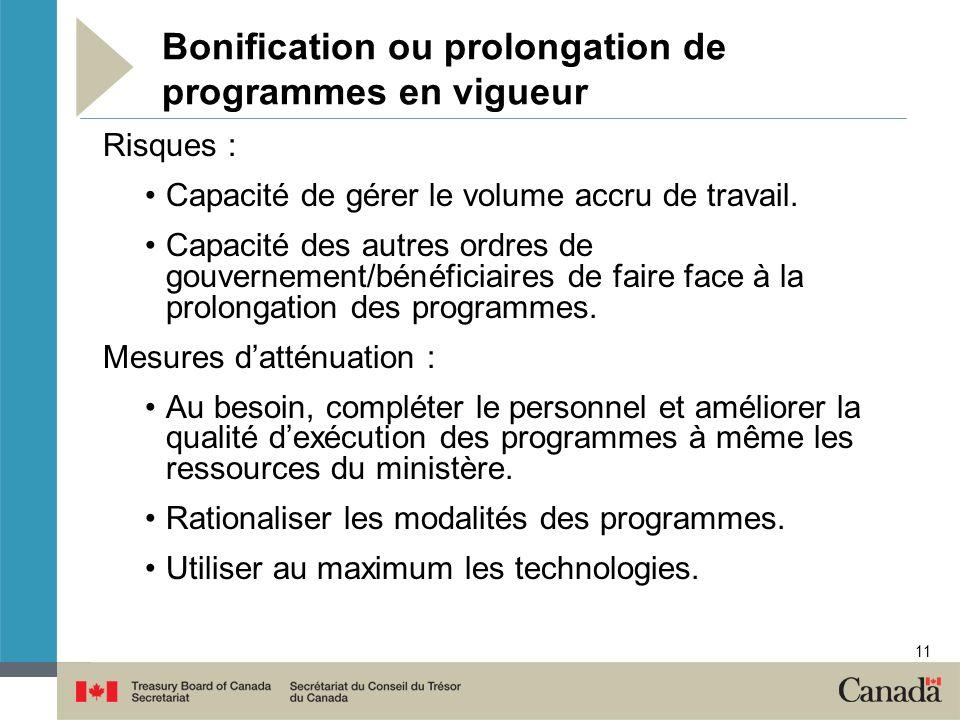 11 Bonification ou prolongation de programmes en vigueur Risques : Capacité de gérer le volume accru de travail. Capacité des autres ordres de gouvern
